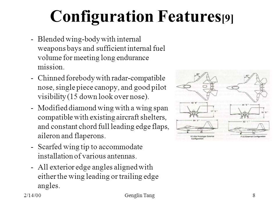Configuration Features[9]
